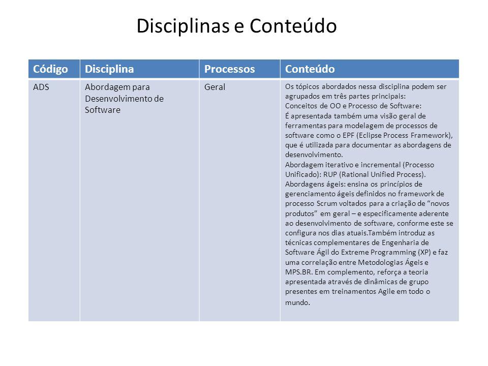 CódigoDisciplinaProcessosConteúdo ADSAbordagem para Desenvolvimento de Software Geral Os tópicos abordados nessa disciplina podem ser agrupados em três partes principais: Conceitos de OO e Processo de Software: É apresentada também uma visão geral de ferramentas para modelagem de processos de software como o EPF (Eclipse Process Framework), que é utilizada para documentar as abordagens de desenvolvimento.