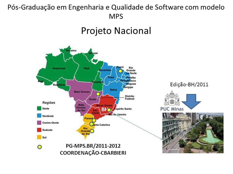 BH PG-MPS.BR/2011-2012 COORDENAÇÃO-CBARBIERI Projeto Nacional Edição-BH/2011 Pós-Graduação em Engenharia e Qualidade de Software com modelo MPS