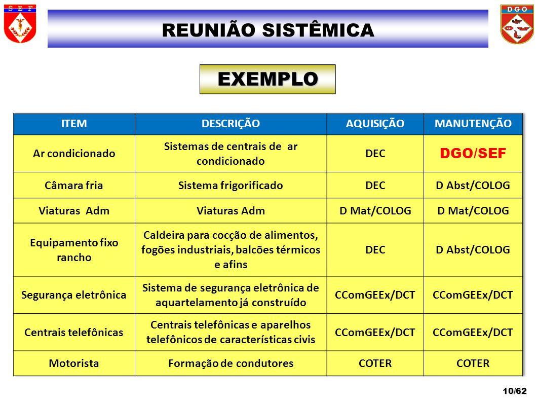 EXEMPLO 10/62