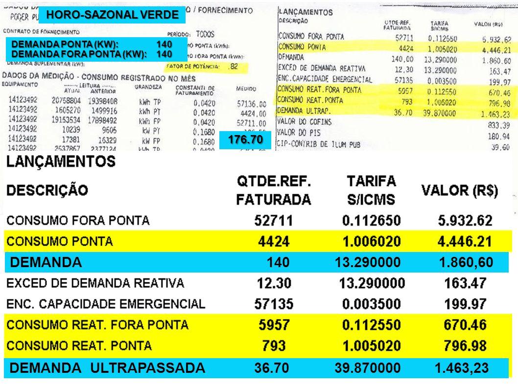 HORO-SAZONAL VERDE DEMANDA PONTA (KW): 140 DEMANDA FORA PONTA (KW): 140 176.70 DEMANDA 140 13.290000 1.860,60 DEMANDA ULTRAPASSADA 36.70 39.870000 1.4