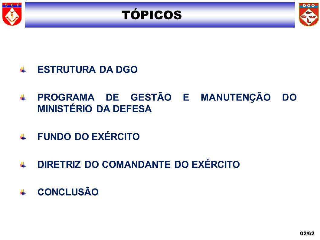 ESTRUTURA DA DGO PROGRAMA DE GESTÃO E MANUTENÇÃO DO MINISTÉRIO DA DEFESA FUNDO DO EXÉRCITO DIRETRIZ DO COMANDANTE DO EXÉRCITO CONCLUSÃO TÓPICOS 02/62
