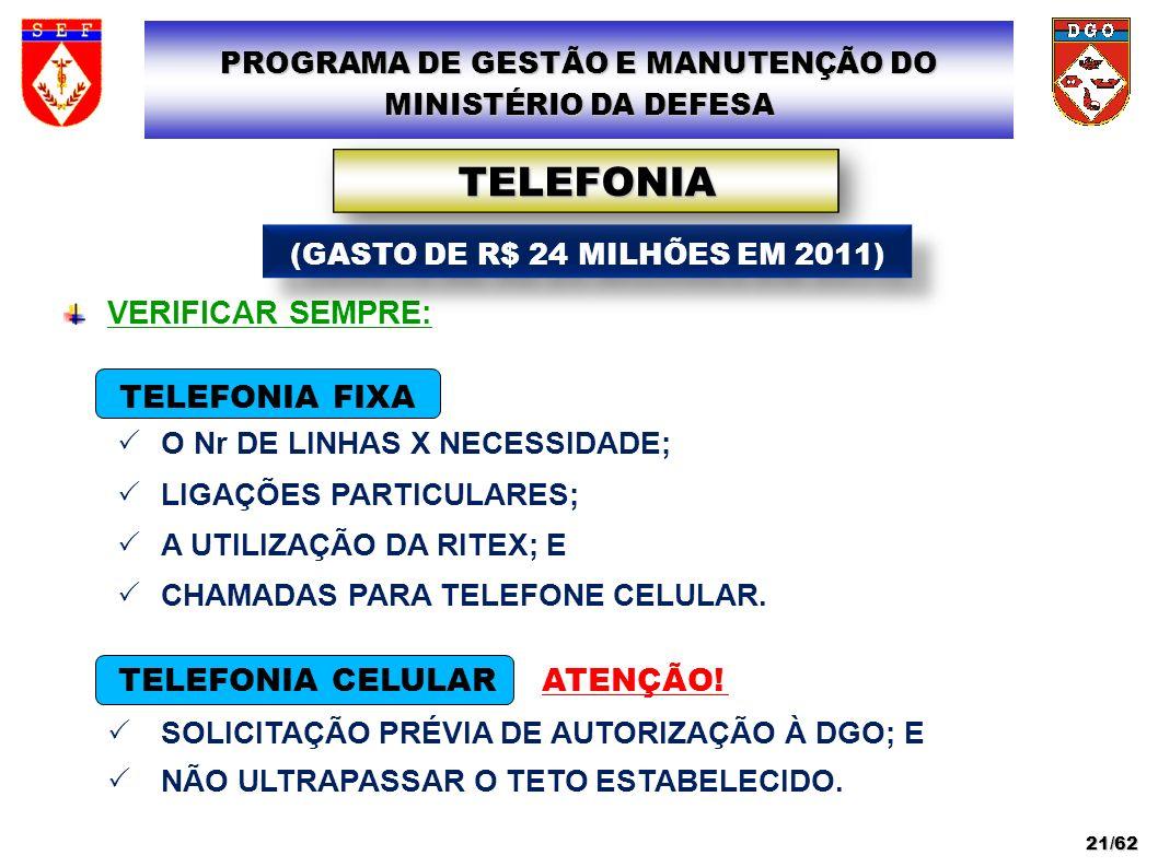 VERIFICAR SEMPRE: TELEFONIA FIXA O Nr DE LINHAS X NECESSIDADE; LIGAÇÕES PARTICULARES; A UTILIZAÇÃO DA RITEX; E CHAMADAS PARA TELEFONE CELULAR. TELEFON