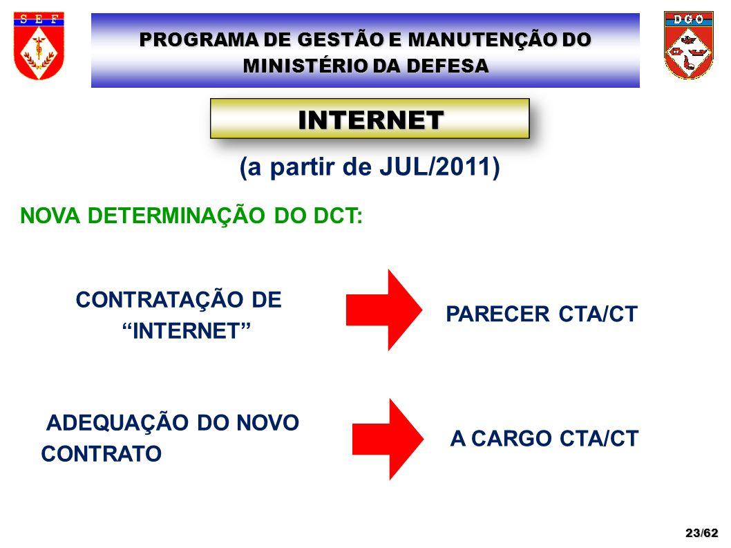 (a partir de JUL/2011) CONTRATAÇÃO DE INTERNET PARECER CTA/CT ADEQUAÇÃO DO NOVO CONTRATO A CARGO CTA/CT NOVA DETERMINAÇÃO DO DCT: INTERNET PROGRAMA DE
