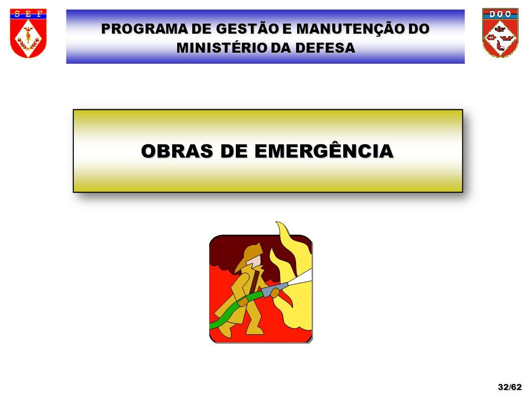 OBRAS DE EMERGÊNCIA PROGRAMA DE GESTÃO E MANUTENÇÃO DO MINISTÉRIO DA DEFESA 32/62