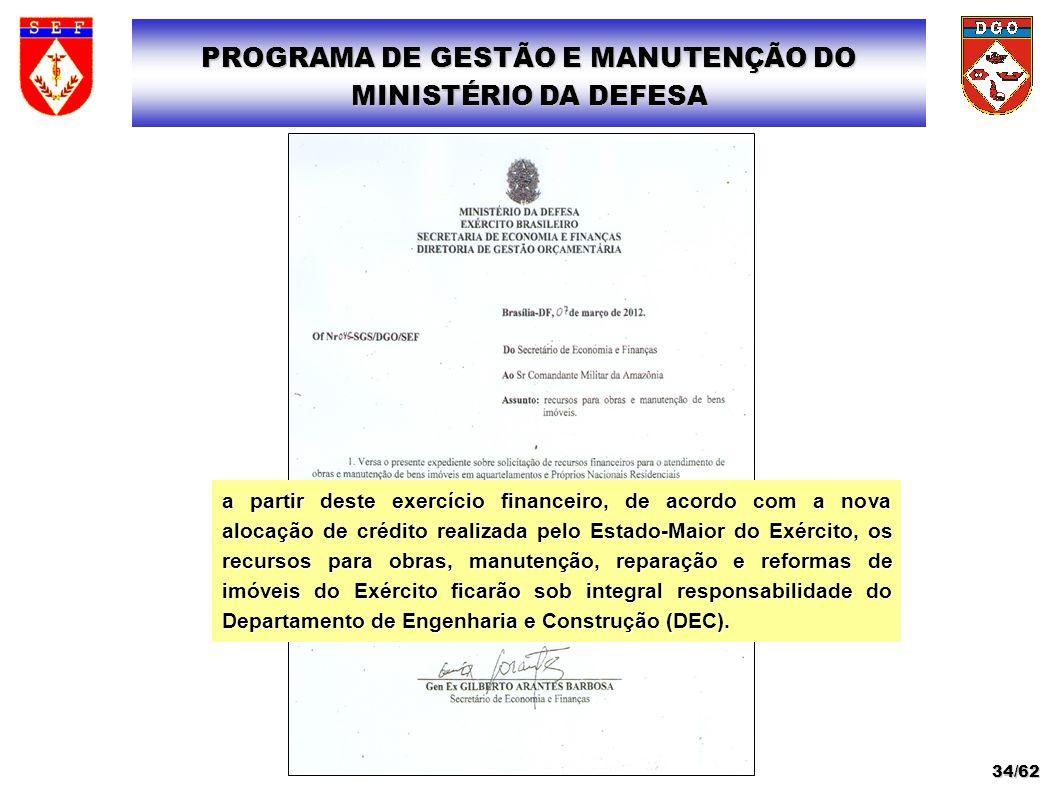 34/62 a partir deste exercício financeiro, de acordo com a nova alocação de crédito realizada pelo Estado-Maior do Exército, os recursos para obras, m