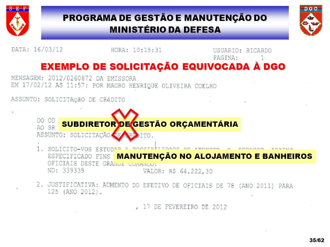 PROGRAMA DE GESTÃO E MANUTENÇÃO DO MINISTÉRIO DA DEFESA 35/62 MANUTENÇÃO NO ALOJAMENTO E BANHEIROS SUBDIRETOR DE GESTÃO ORÇAMENTÁRIA EXEMPLO DE SOLICI