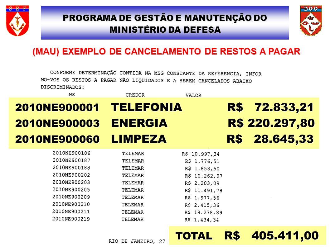 (MAU) EXEMPLO DE CANCELAMENTO DE RESTOS A PAGAR 2010NE900001 TELEFONIA R$ 72.833,21 2010NE900001 TELEFONIA R$ 72.833,21 2010NE900003 ENERGIA R$ 220.29