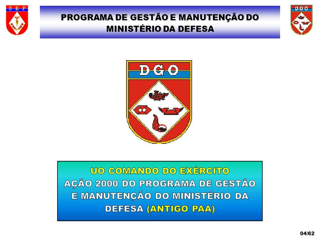 PROGRAMA DE GESTÃO E MANUTENÇÃO DO MINISTÉRIO DA DEFESA 35/62 MANUTENÇÃO NO ALOJAMENTO E BANHEIROS SUBDIRETOR DE GESTÃO ORÇAMENTÁRIA EXEMPLO DE SOLICITAÇÃO EQUIVOCADA À DGO