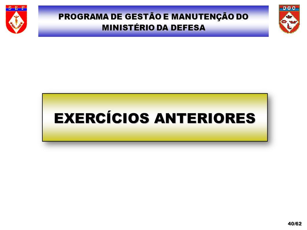 EXERCÍCIOS ANTERIORES PROGRAMA DE GESTÃO E MANUTENÇÃO DO MINISTÉRIO DA DEFESA 40/62