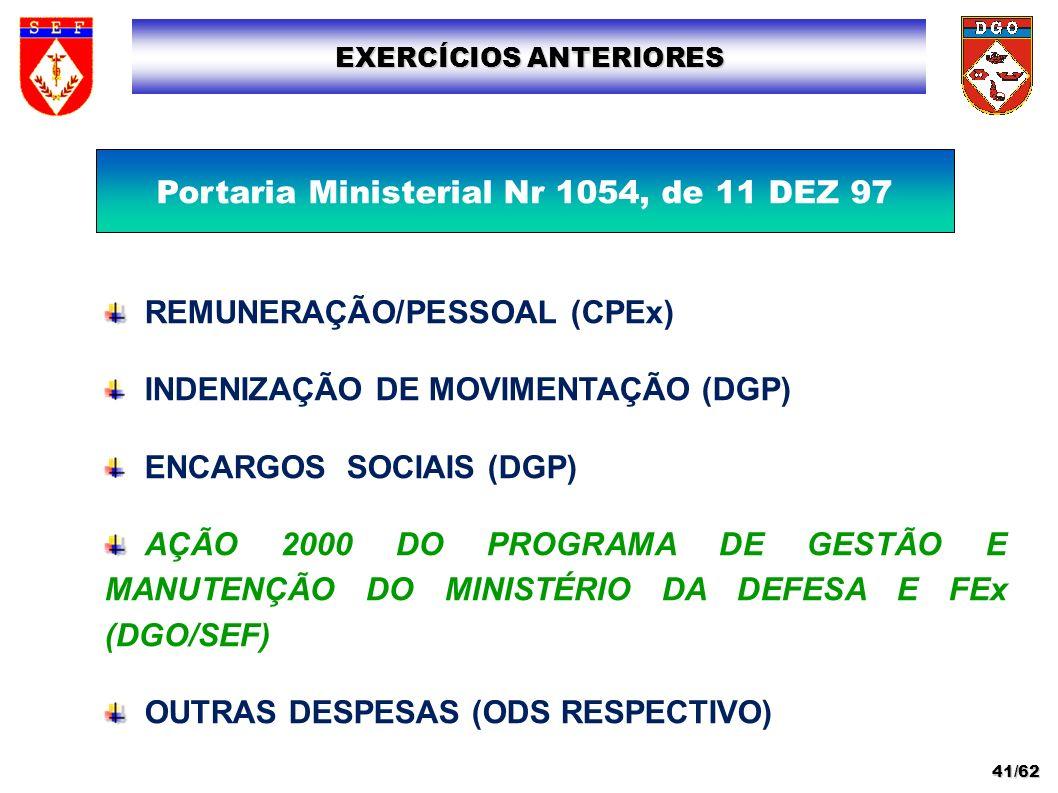 REMUNERAÇÃO/PESSOAL (CPEx) INDENIZAÇÃO DE MOVIMENTAÇÃO (DGP) ENCARGOS SOCIAIS (DGP) AÇÃO 2000 DO PROGRAMA DE GESTÃO E MANUTENÇÃO DO MINISTÉRIO DA DEFE
