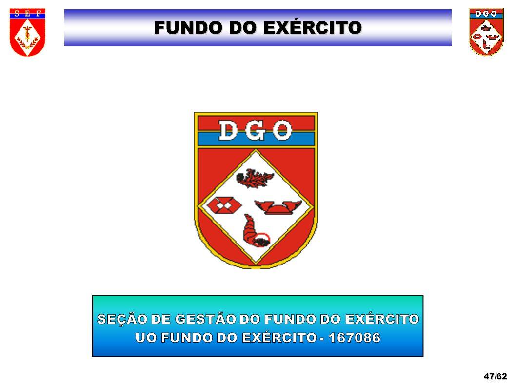 FUNDO DO EXÉRCITO 47/62