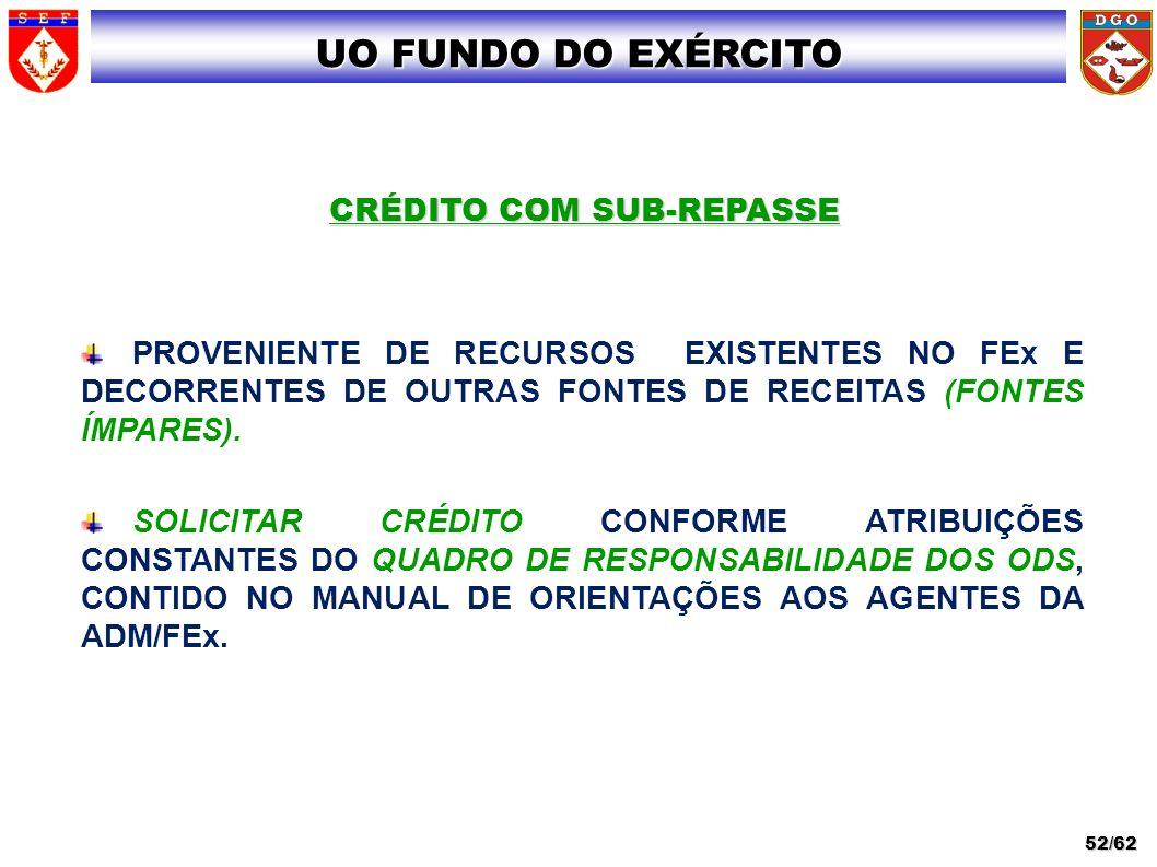 UO FUNDO DO EXÉRCITO PROVENIENTE DE RECURSOS EXISTENTES NO FEx E DECORRENTES DE OUTRAS FONTES DE RECEITAS (FONTES ÍMPARES). SOLICITAR CRÉDITO CONFORME