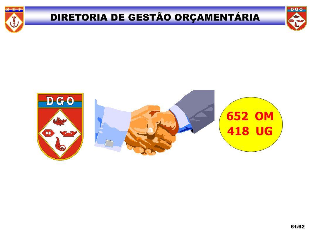 DIRETORIA DE GESTÃO ORÇAMENTÁRIA 652 OM 418 UG 61/62