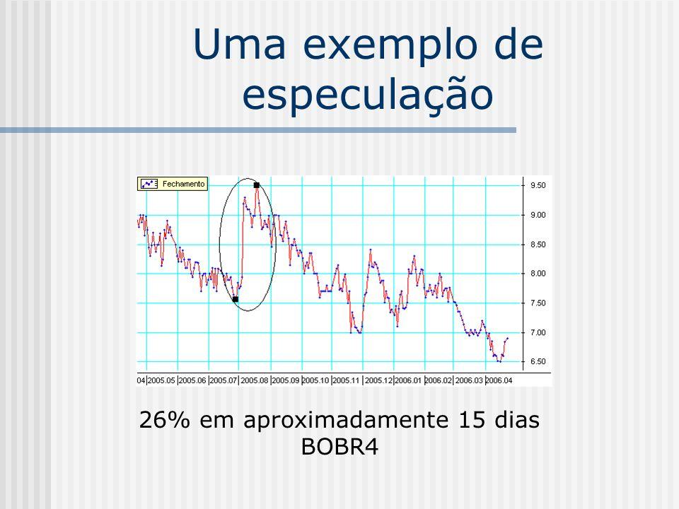 Uma exemplo de especulação 26% em aproximadamente 15 dias BOBR4