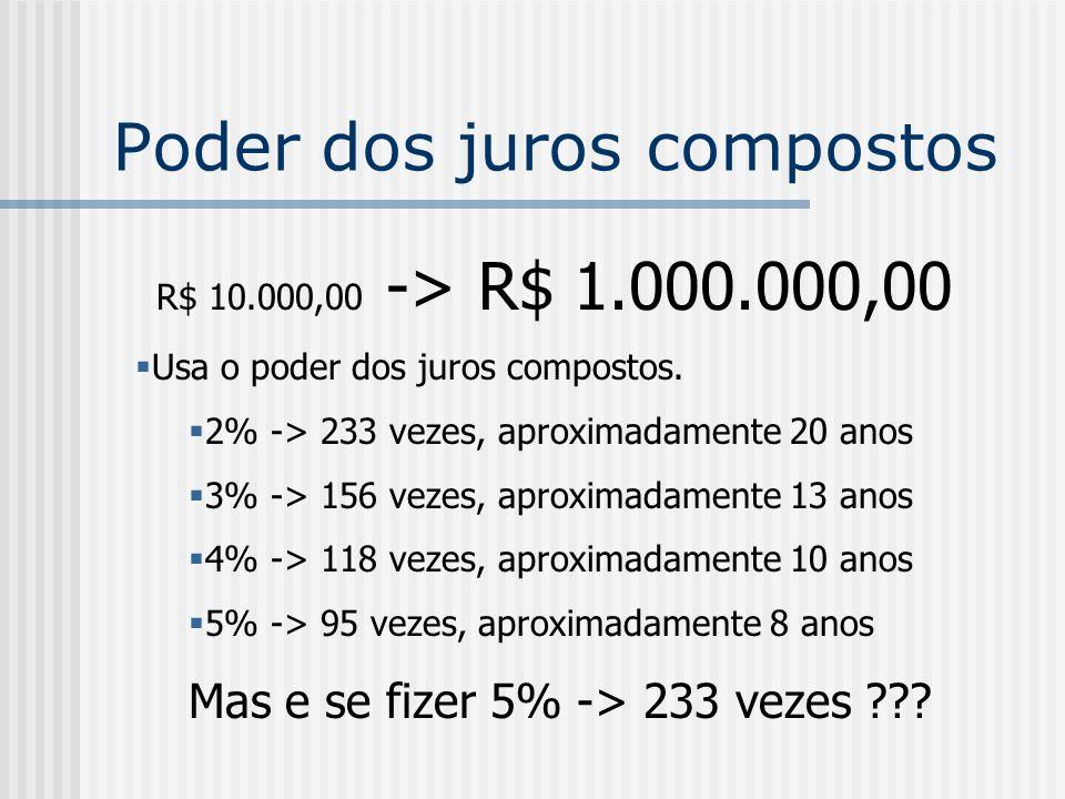 Poder dos juros compostos R$ 10.000,00 -> R$ 1.000.000,00 Usa o poder dos juros compostos. 2% -> 233 vezes, aproximadamente 20 anos 3% -> 156 vezes, a