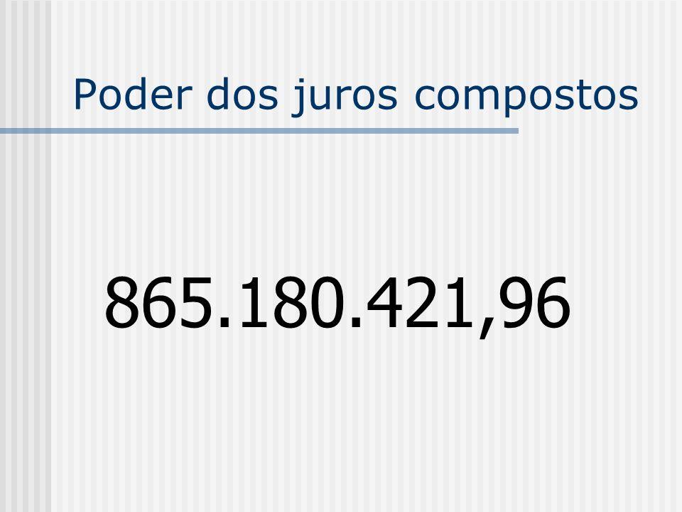 Poder dos juros compostos 865.180.421,96