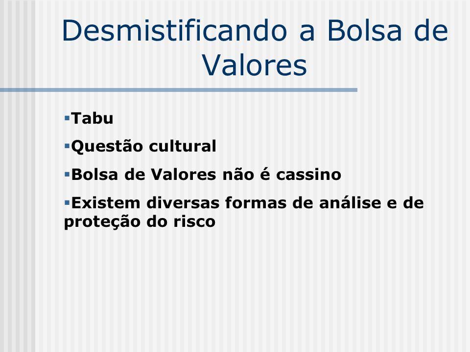 Desmistificando a Bolsa de Valores Tabu Questão cultural Bolsa de Valores não é cassino Existem diversas formas de análise e de proteção do risco