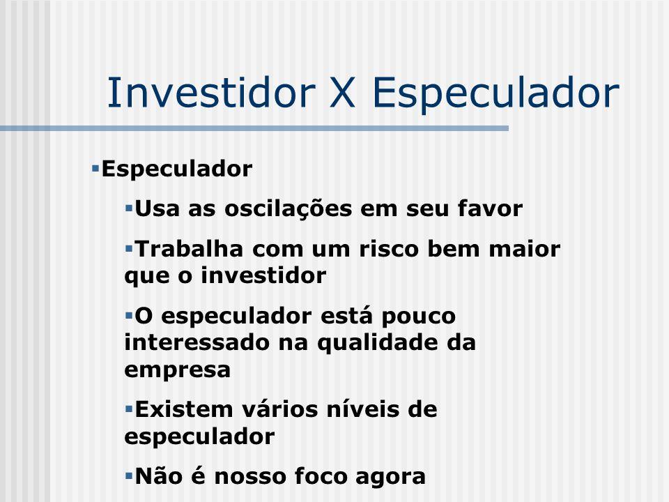 Investidor X Especulador Especulador Usa as oscilações em seu favor Trabalha com um risco bem maior que o investidor O especulador está pouco interess