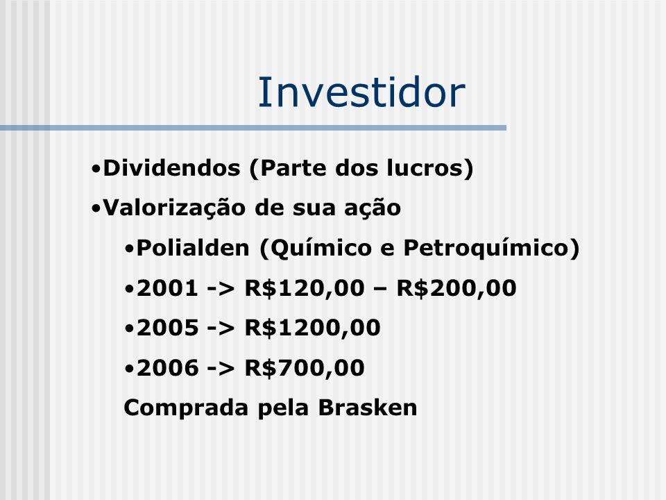Investidor Dividendos (Parte dos lucros) Valorização de sua ação Polialden (Químico e Petroquímico) 2001 -> R$120,00 – R$200,00 2005 -> R$1200,00 2006