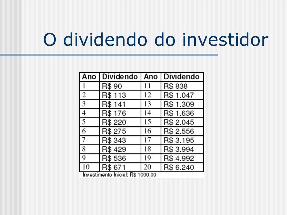 O dividendo do investidor