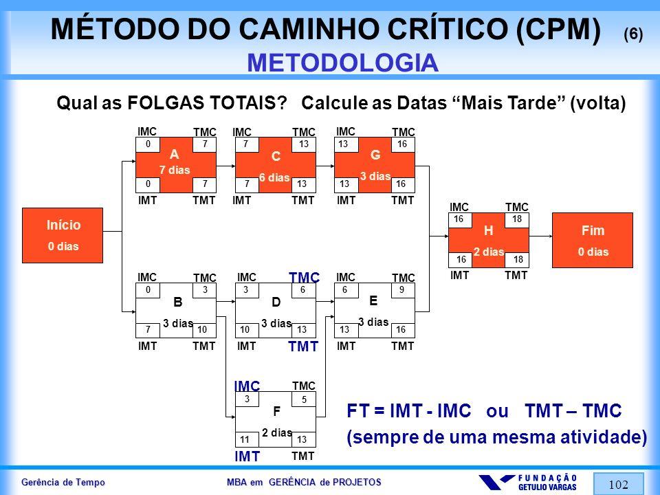 Gerência de Tempo MBA em GERÊNCIA de PROJETOS 102 MÉTODO DO CAMINHO CRÍTICO (CPM) (6) METODOLOGIA Qual as FOLGAS TOTAIS? Calcule as Datas Mais Tarde (