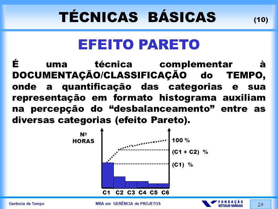 Gerência de Tempo MBA em GERÊNCIA de PROJETOS 29 TÉCNICAS BÁSICAS (10) EFEITO PARETO É uma técnica complementar à DOCUMENTAÇÃO/CLASSIFICAÇÃO do TEMPO,