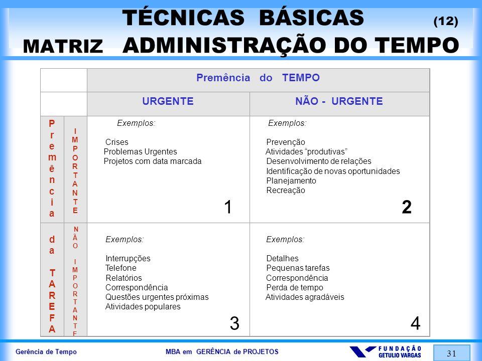 Gerência de Tempo MBA em GERÊNCIA de PROJETOS 31 TÉCNICAS BÁSICAS (12) MATRIZ ADMINISTRAÇÃO DO TEMPO Premência do TEMPO URGENTENÃO - URGENTE Premência