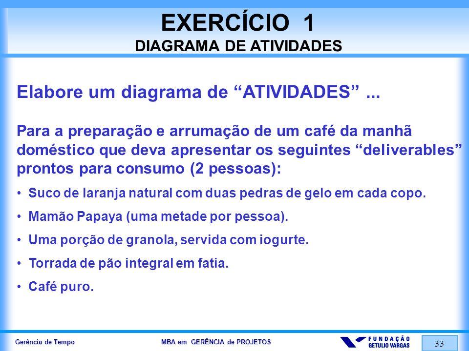 Gerência de Tempo MBA em GERÊNCIA de PROJETOS 33 EXERCÍCIO 1 DIAGRAMA DE ATIVIDADES Elabore um diagrama de ATIVIDADES... Para a preparação e arrumação