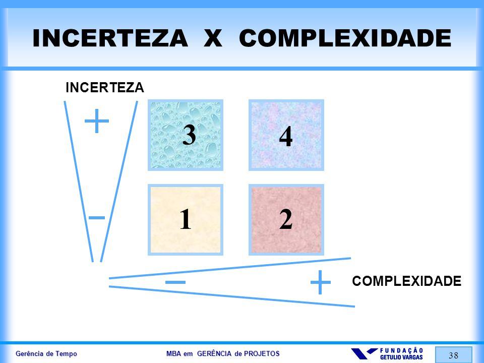 Gerência de Tempo MBA em GERÊNCIA de PROJETOS 38 INCERTEZA X COMPLEXIDADE 4 3 12 COMPLEXIDADE INCERTEZA