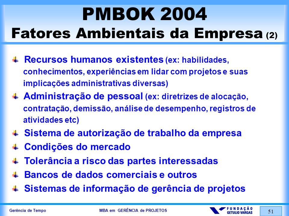 Gerência de Tempo MBA em GERÊNCIA de PROJETOS 51 PMBOK 2004 Fatores Ambientais da Empresa (2) Recursos humanos existentes (ex: habilidades, conhecimen
