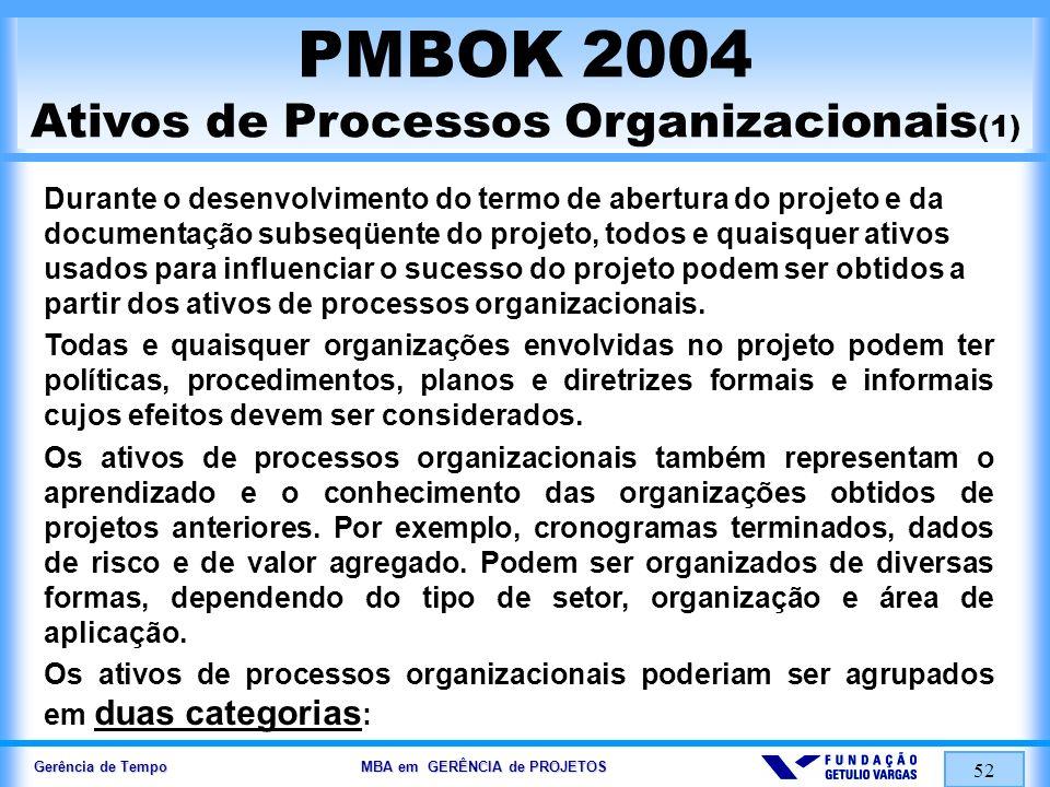 Gerência de Tempo MBA em GERÊNCIA de PROJETOS 52 PMBOK 2004 Ativos de Processos Organizacionais (1) Durante o desenvolvimento do termo de abertura do