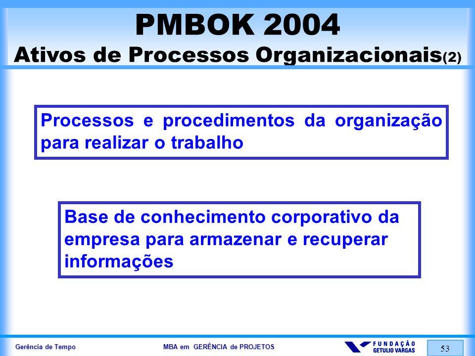 Gerência de Tempo MBA em GERÊNCIA de PROJETOS 53 PMBOK 2004 Ativos de Processos Organizacionais (2) Processos e procedimentos da organização para real