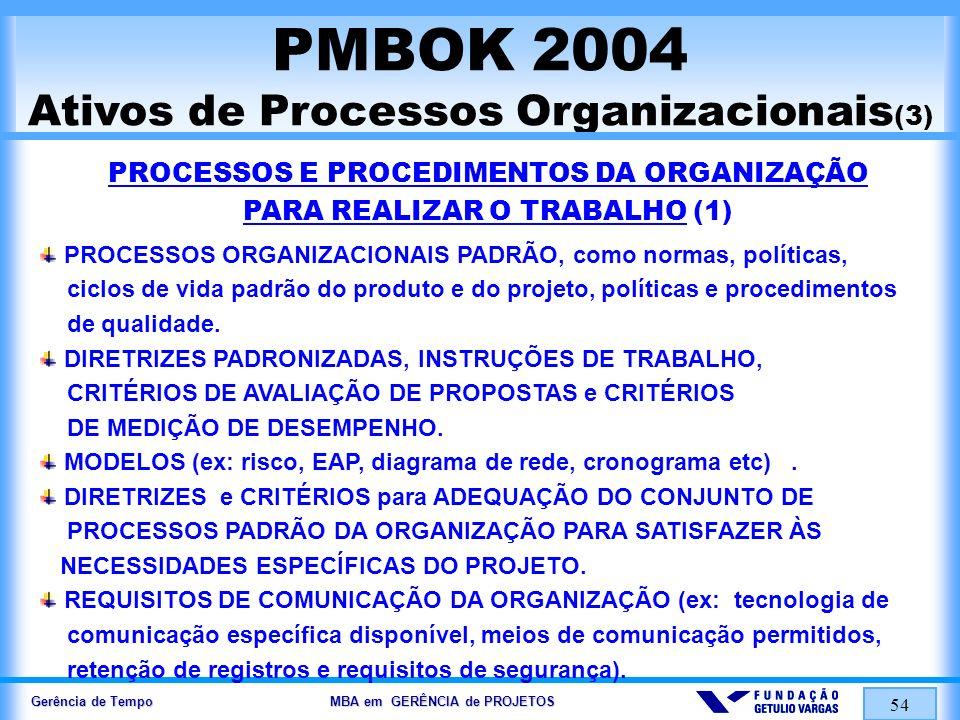 Gerência de Tempo MBA em GERÊNCIA de PROJETOS 54 PMBOK 2004 Ativos de Processos Organizacionais (3) PROCESSOS E PROCEDIMENTOS DA ORGANIZAÇÃO PARA REAL