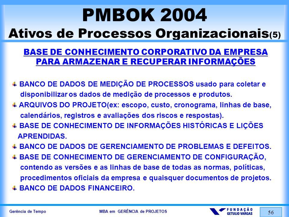 Gerência de Tempo MBA em GERÊNCIA de PROJETOS 56 PMBOK 2004 Ativos de Processos Organizacionais (5) BASE DE CONHECIMENTO CORPORATIVO DA EMPRESA PARA A