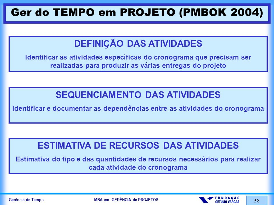 Gerência de Tempo MBA em GERÊNCIA de PROJETOS 58 DEFINIÇÃO DAS ATIVIDADES Identificar as atividades específicas do cronograma que precisam ser realiza