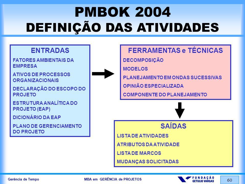 Gerência de Tempo MBA em GERÊNCIA de PROJETOS 60 PMBOK 2004 DEFINIÇÃO DAS ATIVIDADES ENTRADAS FATORES AMBIENTAIS DA EMPRESA ATIVOS DE PROCESSOS ORGANI