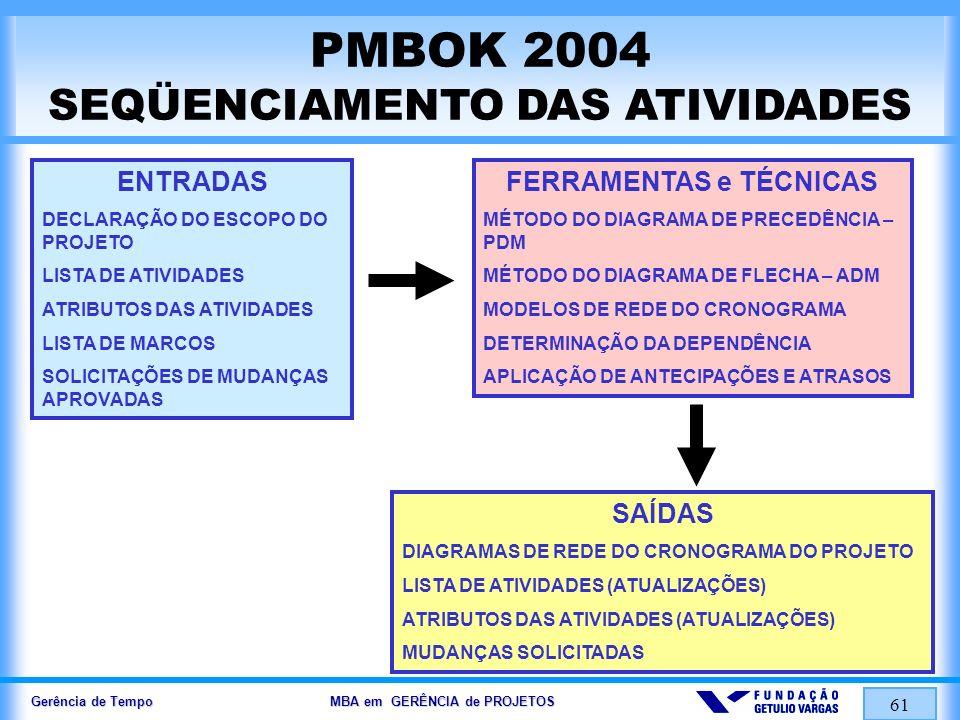 Gerência de Tempo MBA em GERÊNCIA de PROJETOS 61 PMBOK 2004 SEQÜENCIAMENTO DAS ATIVIDADES ENTRADAS DECLARAÇÃO DO ESCOPO DO PROJETO LISTA DE ATIVIDADES