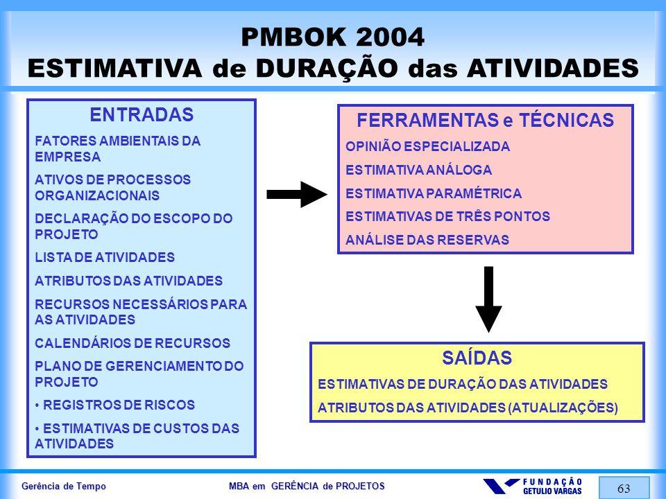 Gerência de Tempo MBA em GERÊNCIA de PROJETOS 63 PMBOK 2004 ESTIMATIVA de DURAÇÃO das ATIVIDADES FERRAMENTAS e TÉCNICAS OPINIÃO ESPECIALIZADA ESTIMATI
