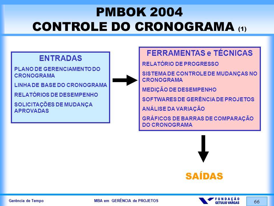 Gerência de Tempo MBA em GERÊNCIA de PROJETOS 66 PMBOK 2004 CONTROLE DO CRONOGRAMA (1) ENTRADAS PLANO DE GERENCIAMENTO DO CRONOGRAMA LINHA DE BASE DO