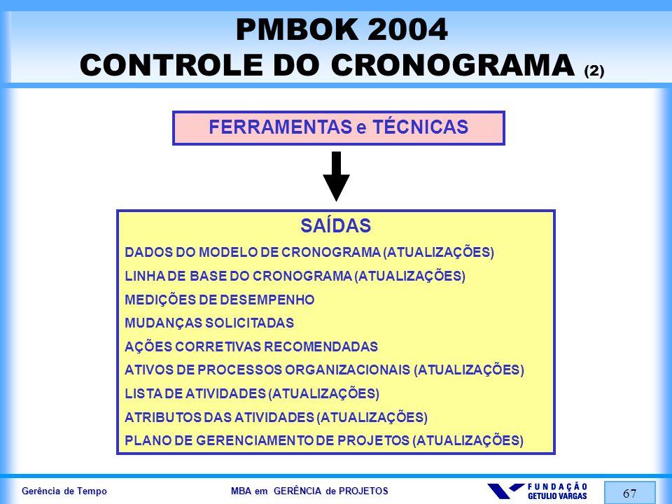 Gerência de Tempo MBA em GERÊNCIA de PROJETOS 67 PMBOK 2004 CONTROLE DO CRONOGRAMA (2) FERRAMENTAS e TÉCNICAS SAÍDAS DADOS DO MODELO DE CRONOGRAMA (AT