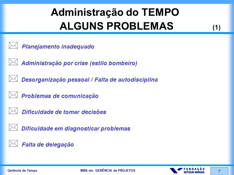 Gerência de Tempo MBA em GERÊNCIA de PROJETOS 7 Administração do TEMPO ALGUNS PROBLEMAS (1) Planejamento inadequado Administração por crise (estilo bo