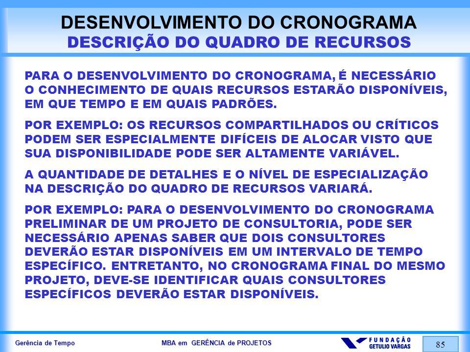 Gerência de Tempo MBA em GERÊNCIA de PROJETOS 85 DESENVOLVIMENTO DO CRONOGRAMA DESCRIÇÃO DO QUADRO DE RECURSOS PARA O DESENVOLVIMENTO DO CRONOGRAMA, É