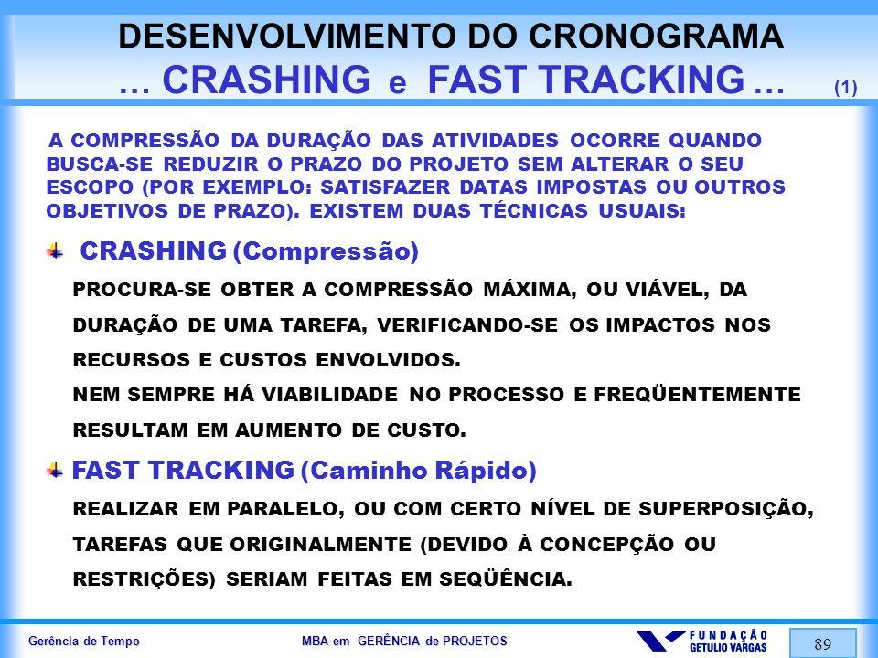 Gerência de Tempo MBA em GERÊNCIA de PROJETOS 89 DESENVOLVIMENTO DO CRONOGRAMA … CRASHING e FAST TRACKING … (1) A COMPRESSÃO DA DURAÇÃO DAS ATIVIDADES