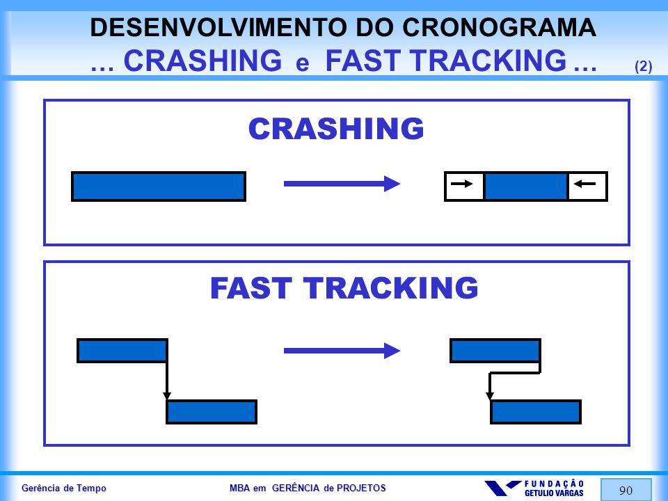 Gerência de Tempo MBA em GERÊNCIA de PROJETOS 90 DESENVOLVIMENTO DO CRONOGRAMA … CRASHING e FAST TRACKING … (2) CRASHING FAST TRACKING