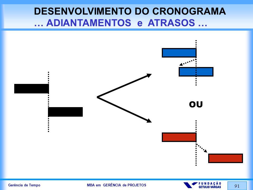 Gerência de Tempo MBA em GERÊNCIA de PROJETOS 91 DESENVOLVIMENTO DO CRONOGRAMA … ADIANTAMENTOS e ATRASOS … OU