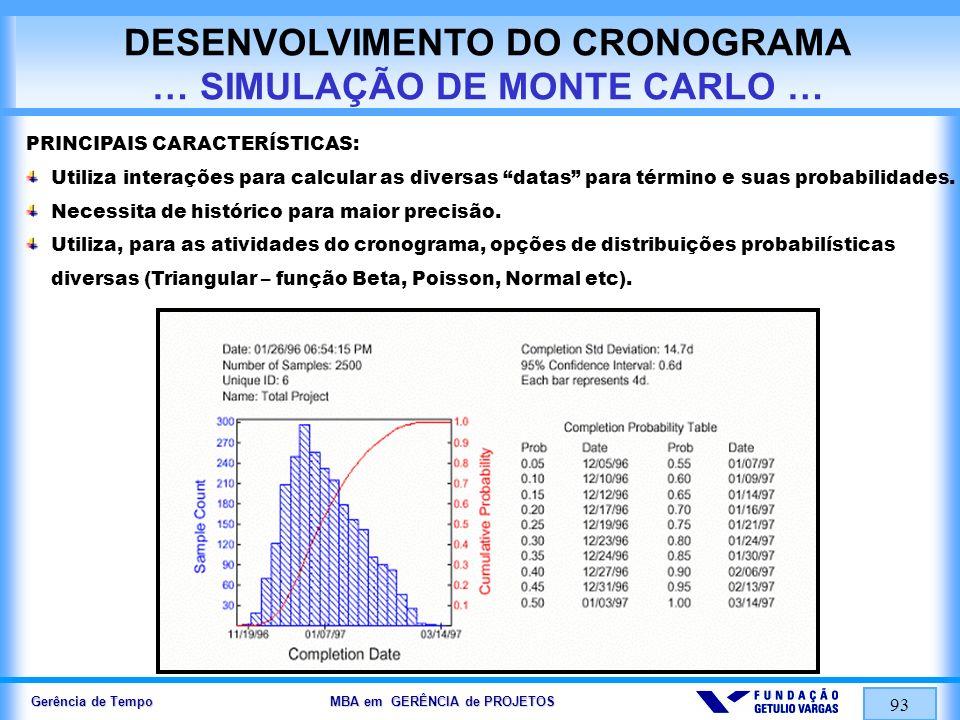 Gerência de Tempo MBA em GERÊNCIA de PROJETOS 93 DESENVOLVIMENTO DO CRONOGRAMA … SIMULAÇÃO DE MONTE CARLO … PRINCIPAIS CARACTERÍSTICAS: Utiliza intera