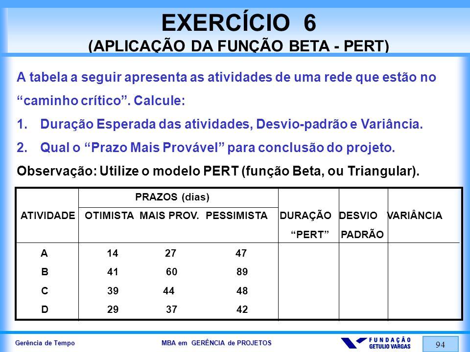 Gerência de Tempo MBA em GERÊNCIA de PROJETOS 94 EXERCÍCIO 6 (APLICAÇÃO DA FUNÇÃO BETA - PERT) A tabela a seguir apresenta as atividades de uma rede q