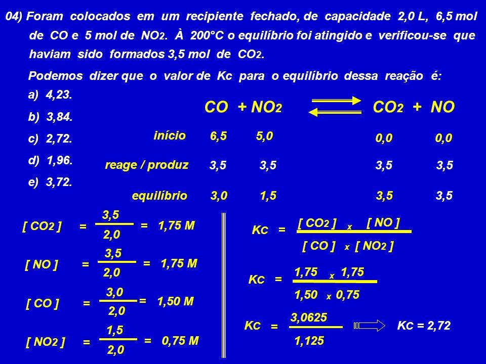 04) Foram colocados em um recipiente fechado, de capacidade 2,0 L, 6,5 mol de CO e 5 mol de NO 2.
