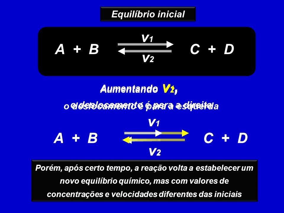 A + BC + D v1v1 v2v2 Equilíbrio inicial Aumentando v 1, o deslocamento é para a direita A + BC + D v1v1 v2v2 Aumentando v 2, o deslocamento é para a esquerda A + BC + D v1v1 v2v2 Porém, após certo tempo, a reação volta a estabelecer um novo equilíbrio químico, mas com valores de concentrações e velocidades diferentes das iniciais
