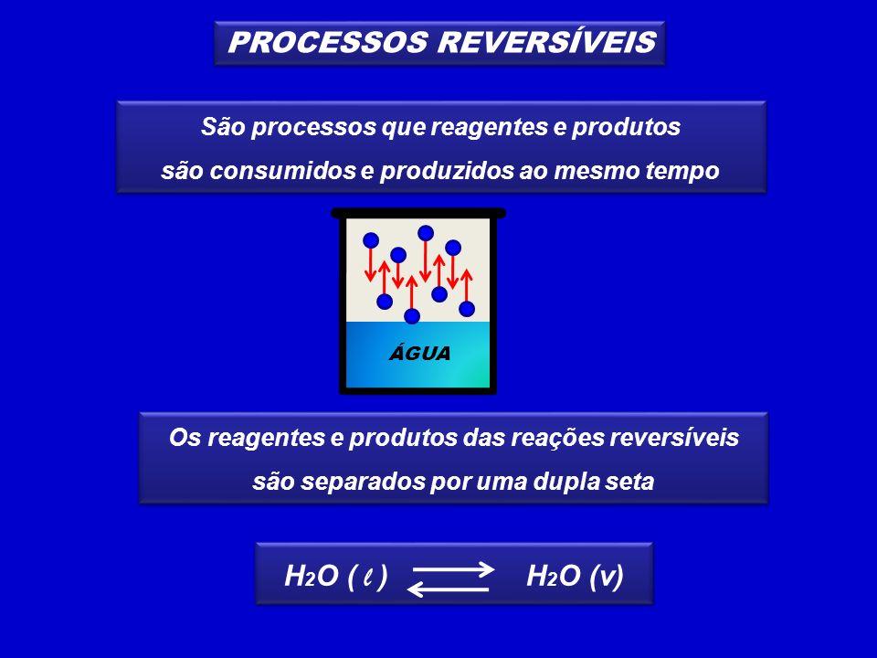 Os reagentes e produtos das reações reversíveis são separados por uma dupla seta Os reagentes e produtos das reações reversíveis são separados por uma dupla seta PROCESSOS REVERSÍVEIS São processos que reagentes e produtos são consumidos e produzidos ao mesmo tempo São processos que reagentes e produtos são consumidos e produzidos ao mesmo tempo ÁGUA H 2 O ( l ) H 2 O (v)